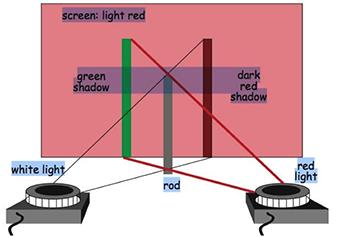 caminho-fig-1-ilusa%cc%83o-de-cores