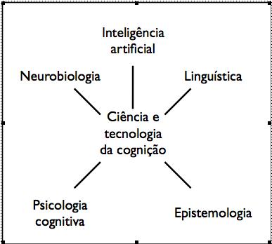 varela-tecnologia-fig-1
