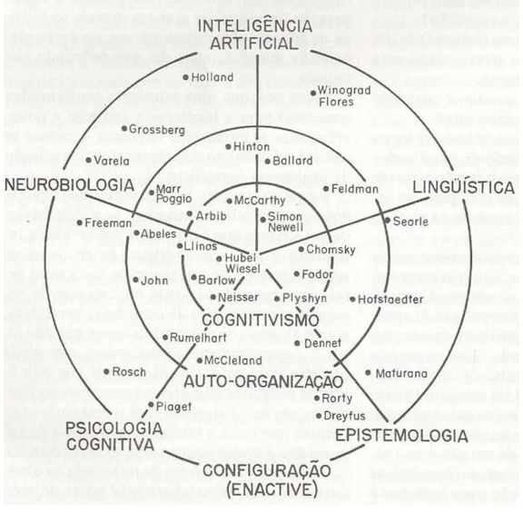 varela-tecnologia-fig-2